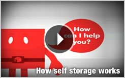 Stor-Age Self Storage How Self Storage Works