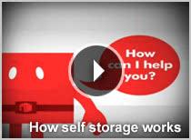 Stor-Age Self Storage - how self storage works video